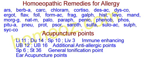 Allergy treatment in Homoeopathy