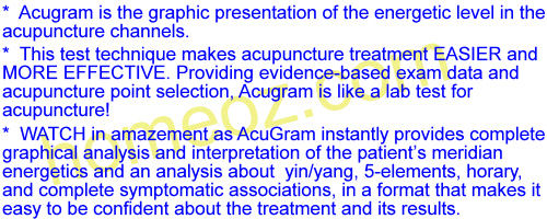 Acugram Testing - Acugram diagnosis